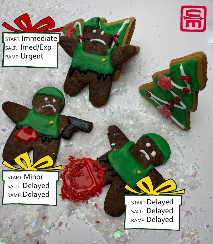 The answer to how three triage systems apply to the wounded gingerbread